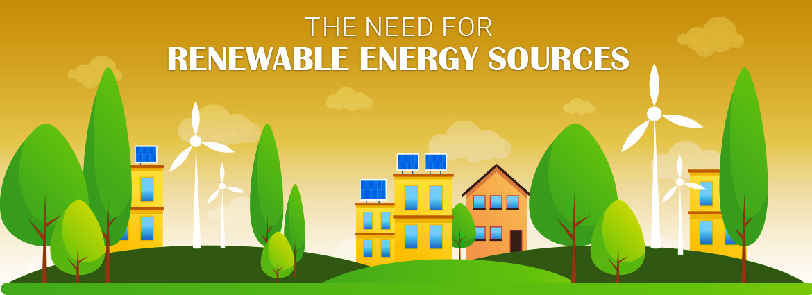The Need for Renewable Energy Sources